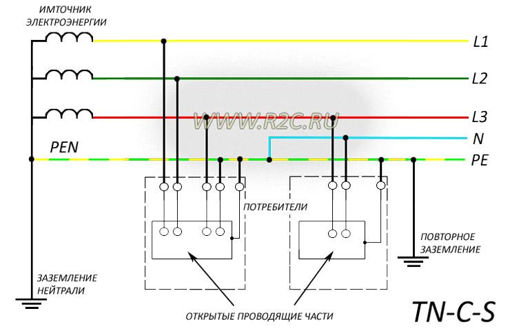 Система TN-C-S